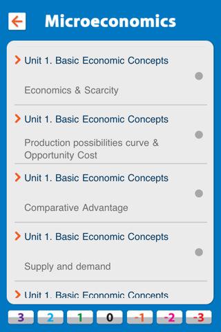 ap economics chapter 2 Ace the ap macroeconomics exam  sample decks: chapter 1 : ten principles  of economics, chapter 2 : thinking like an economist, chapter 23 : measuring.
