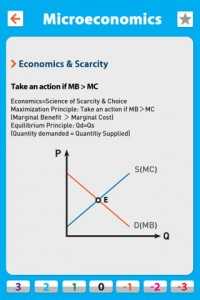 ap-economics-iphone-app-review-microeconomics