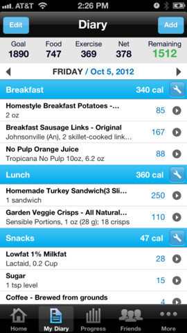 calorie counter diet tracker by myfitnesspal iphone app review. Black Bedroom Furniture Sets. Home Design Ideas