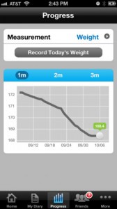 my-fitness-pal-iphone-app-review-progress